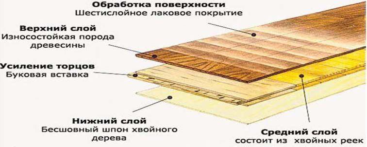 пардоска (2)
