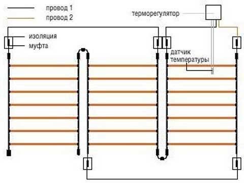 схема подсоединения карбонового пола