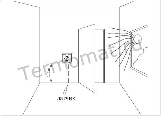 Определение местоположения терморегулятора