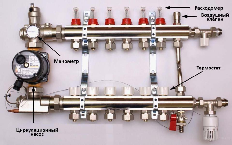 Схема устройства коллектора водяного пола