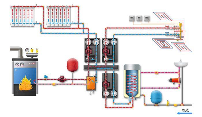 Схема отопления с коллектором