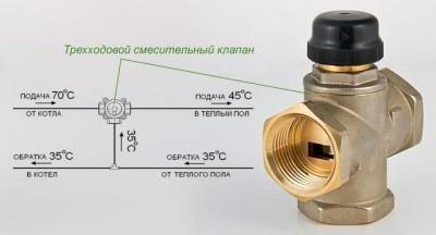 Фото: Схема с 3 ходовым клапаном водяного пола