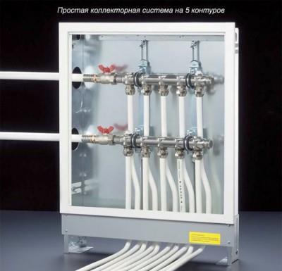 Фото: Коллекторная система водяного пола