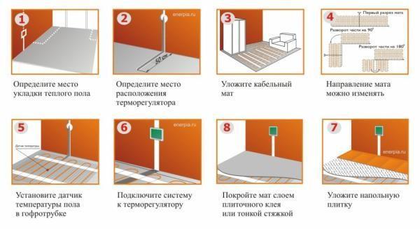 Инструкция по установке теплого пола с терморегулятором