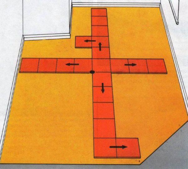 Правильная схема укладки плитки в помещении