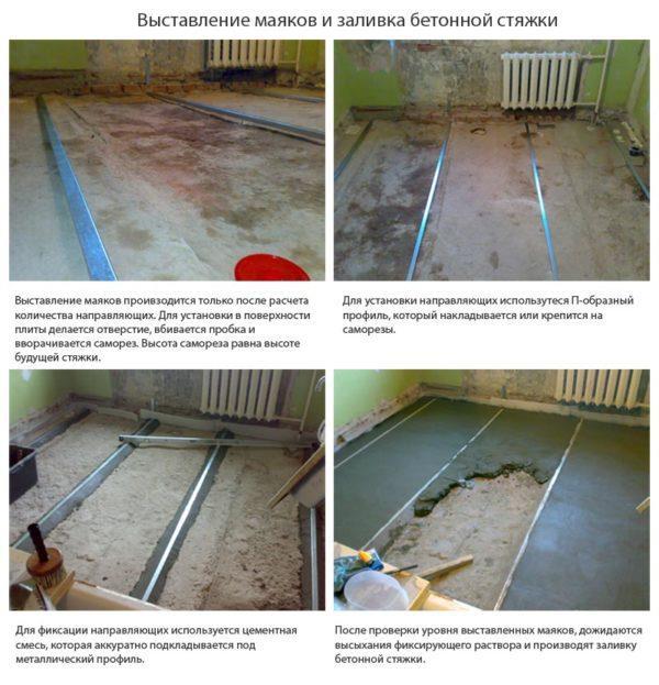 Укладка бетонной стяжки