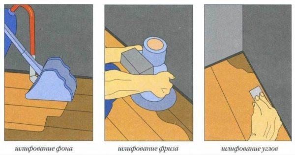 Циклевка