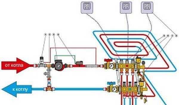Так выглядеть может схема подключения с двухходовым клапаном