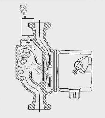 насос для отопления устройство