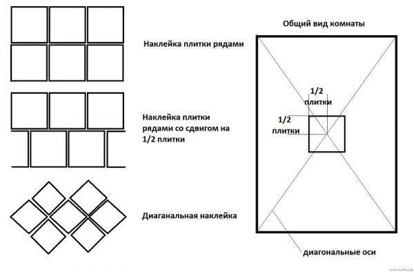 Диагональный способ