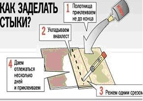 Как заделать стыки