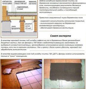 Этапы укладки плитки на хороший деревянный пол