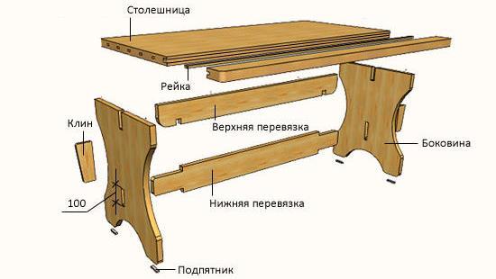 Сборка деревянного стола своими руками