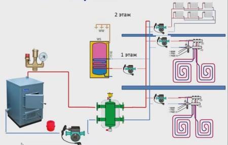 комбинированная система отопления с гидрострелкой