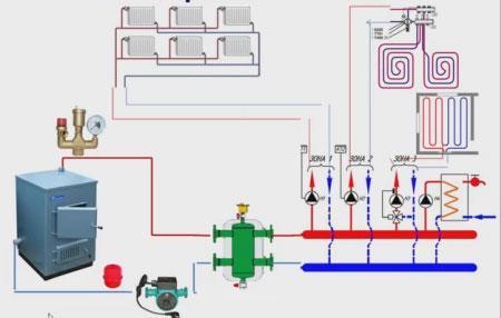 комбинированная система отопления с гидрострелкой и коллектором