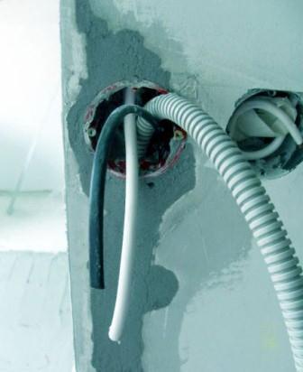 Канавка для провода