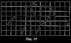 Математические мозаики: Рис.12