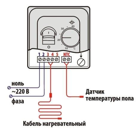 устройство теплого пола