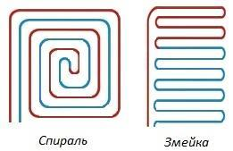 Способы укладки труб водяного теплого пола спиралью и змейкой