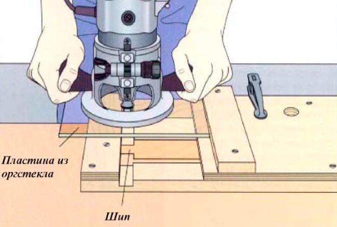 Вырезка шипа с помощью приспособления № 1