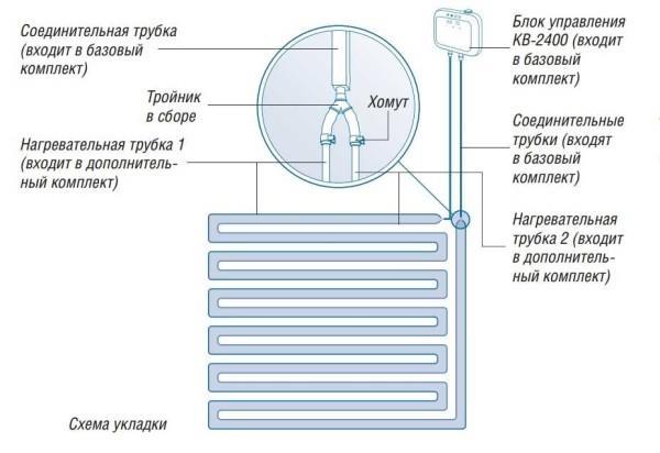 Схема установки капиллярных полов от Caleo