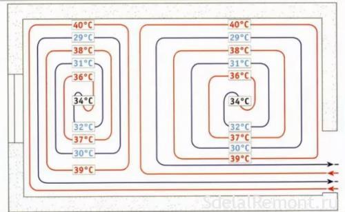 температура пола водяного