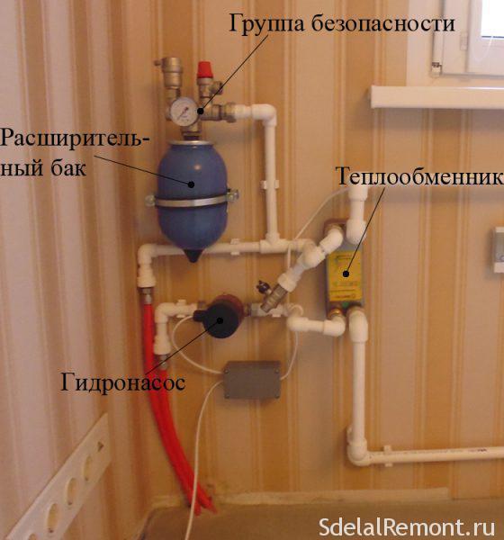 Этапы монтажа теплого водяного пола