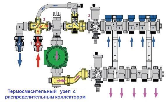 Термосмесительный узел теплого пола