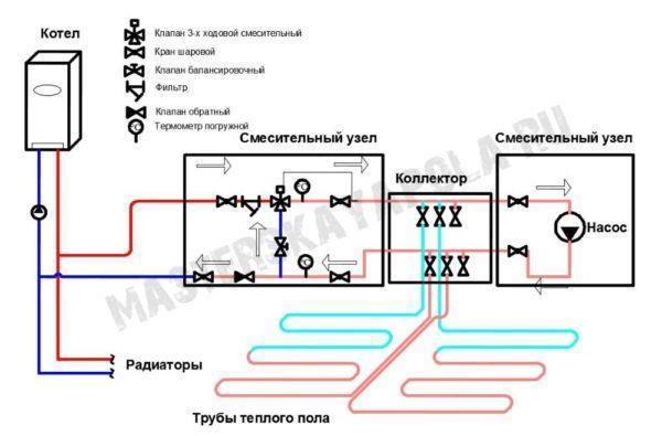Схема параллельного смешения с 3-х ходовым клапаном