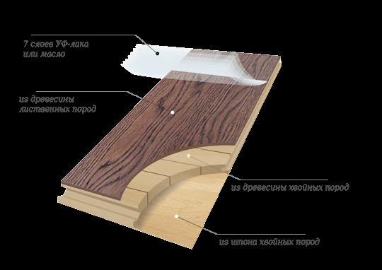 Трехслойная доска шириной 189 мм