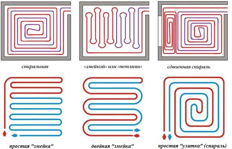 Способы укладки труб теплого пола