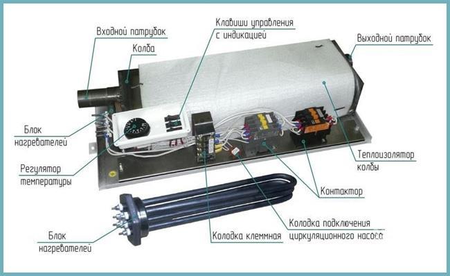 Схема ТЭНового электрического котла