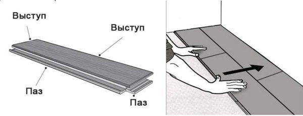 Укладка виниловой плитки для пола