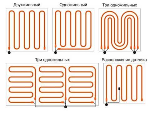 укладка одножильного и двужильного пола схема
