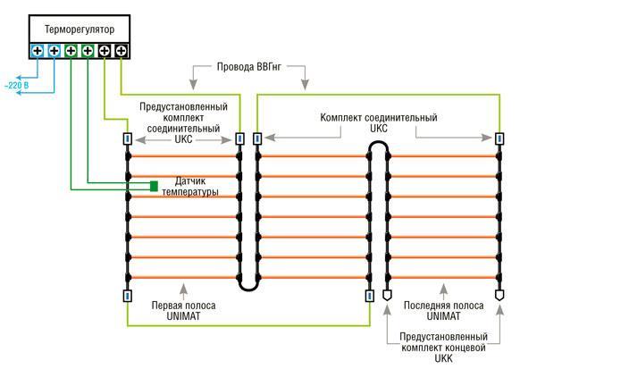 Схема подключения пола марки Unimat