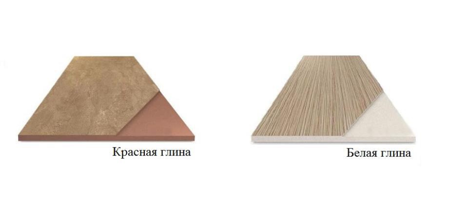 Отличие между керамической плиткой
