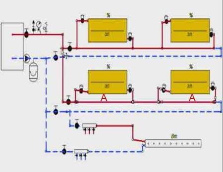 комбинированная система отопления однотрубная