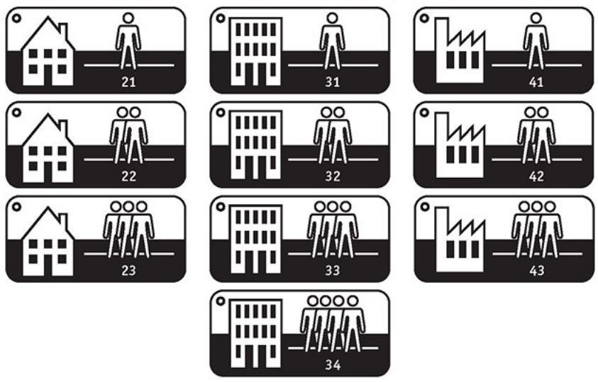 Таблица классы износостойкости ламината по ГОСТу и EN