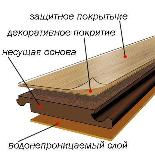 tolshhina_laminata_33_klassa_07