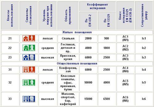 tolshhina_laminata_33_klassa_01