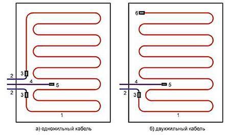 Подключение одножильного и двухжильного