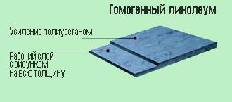Что такое гомогенное покрытие — подвид линолеума или отдельный материал?