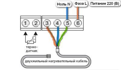 Подключение двужильного греющего кабеля