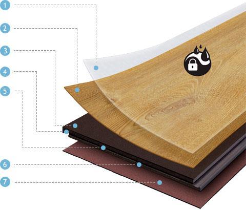 Allure floor виниловое напольное покрытие с механическим замком