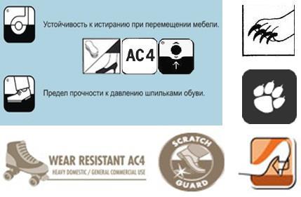 Варианты обозначения износостойкости на пачке ламината, массива, паркета и др. напольных покрытиях.