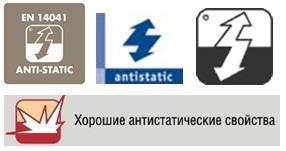 Обозначение антистатического электричества на упаковке ламината, массива и др. напольных покрытий.