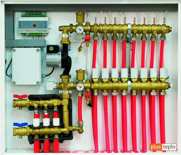 Автоматическая коллекторная система с сервоприводами клапанов