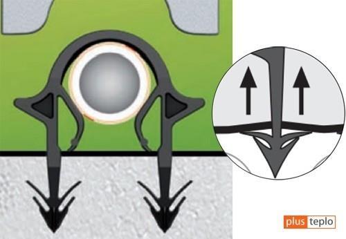 •Закрепление трубы к армирующей сетке с помощью пластиковых стяжек
