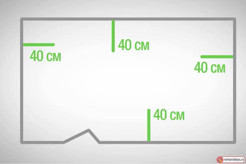Как рассчитать ковролин