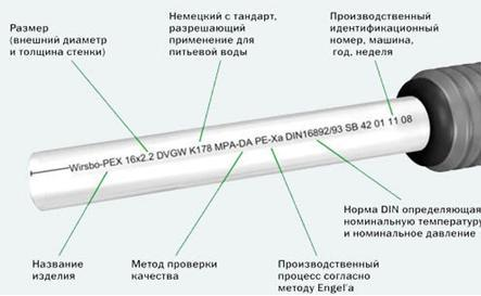 Определение вида материала, использованного для изготовления трубы